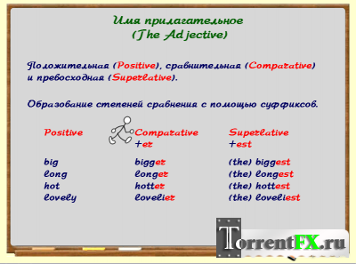 Изучаем Английский язык 1-4 класс. Обучающий видеокурс